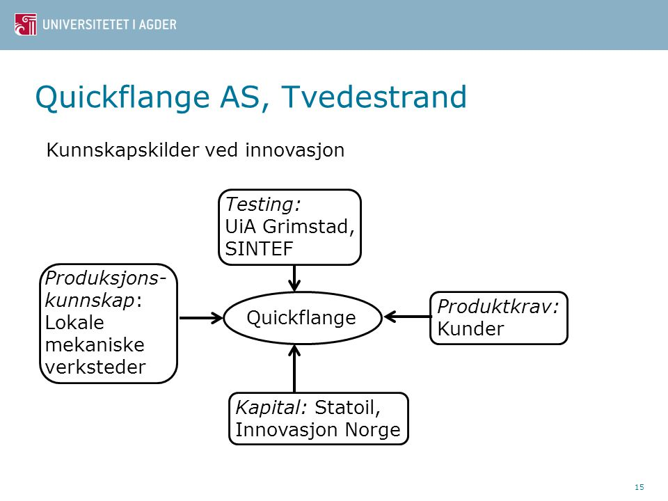 Quickflange AS, Tvedestrand