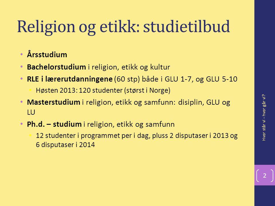 Religion og etikk: studietilbud