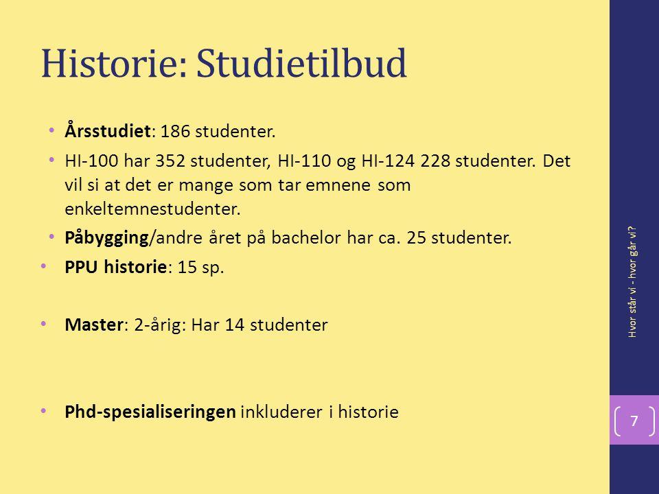 Historie: Studietilbud