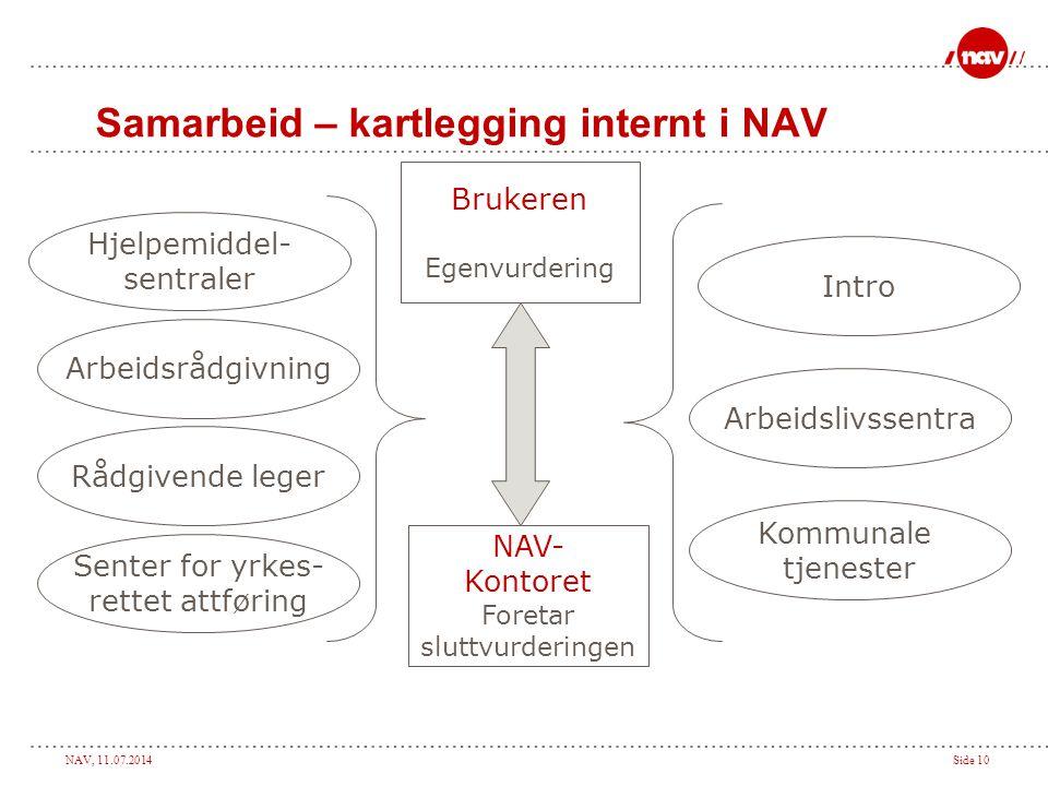 Samarbeid – kartlegging internt i NAV