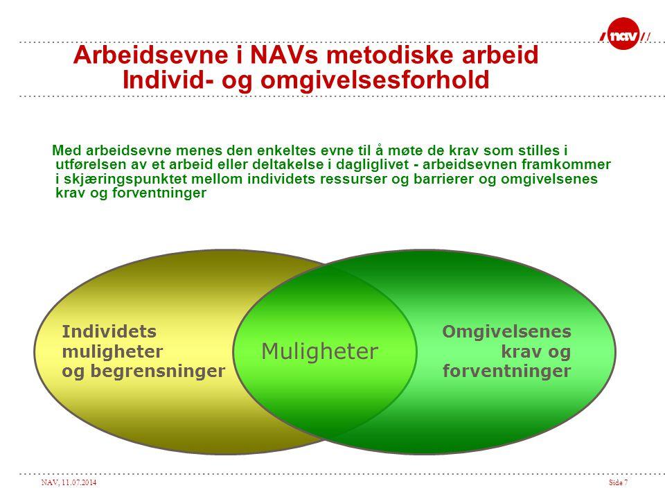 Arbeidsevne i NAVs metodiske arbeid Individ- og omgivelsesforhold