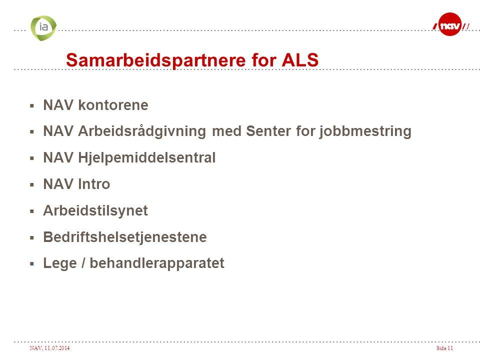 Samarbeidspartnere for ALS