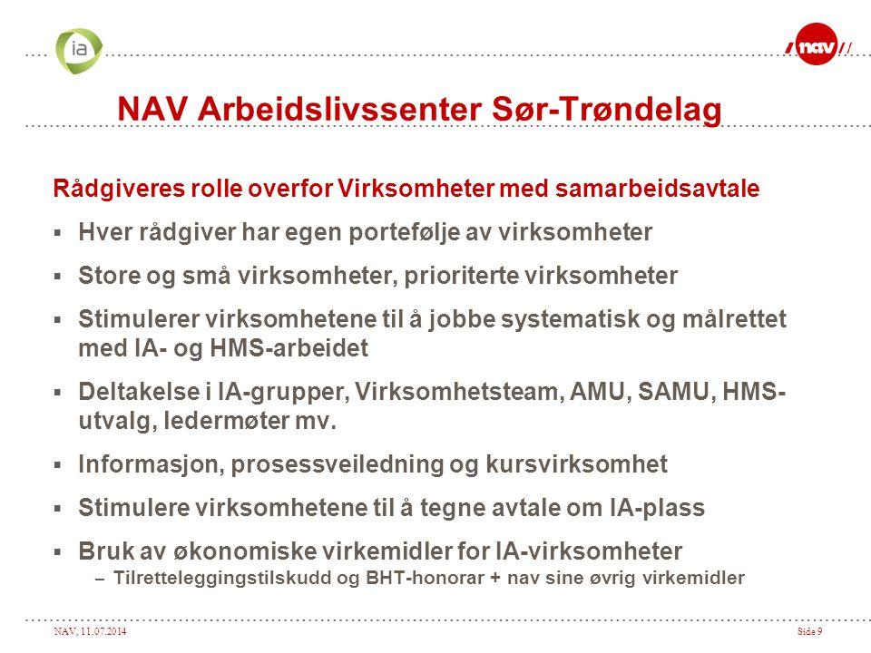 NAV Arbeidslivssenter Sør-Trøndelag