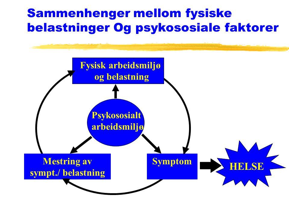 Mestring av sympt./ belastning