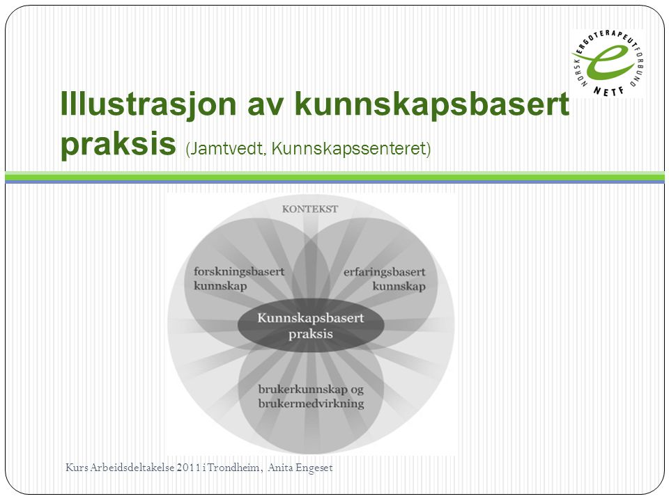 Illustrasjon av kunnskapsbasert praksis (Jamtvedt, Kunnskapssenteret)