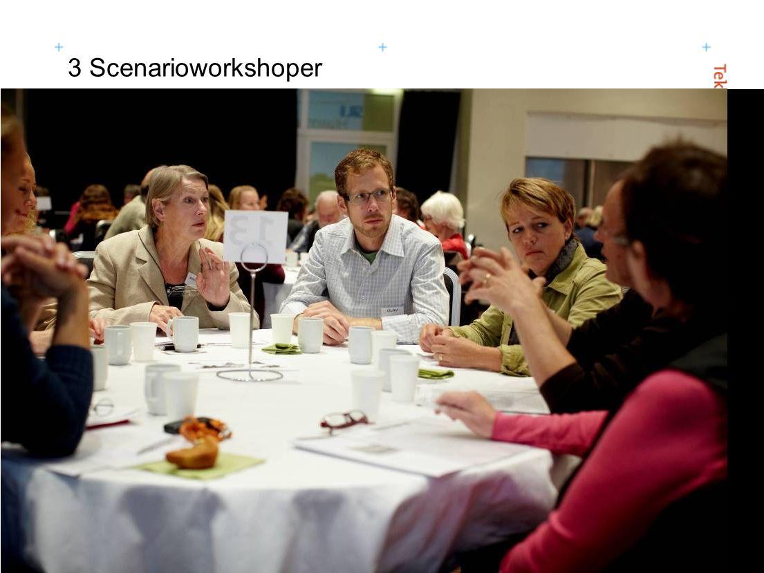 3 Scenarioworkshoper Laget fremtidsbilder Grorud