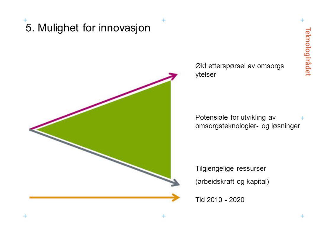 5. Mulighet for innovasjon