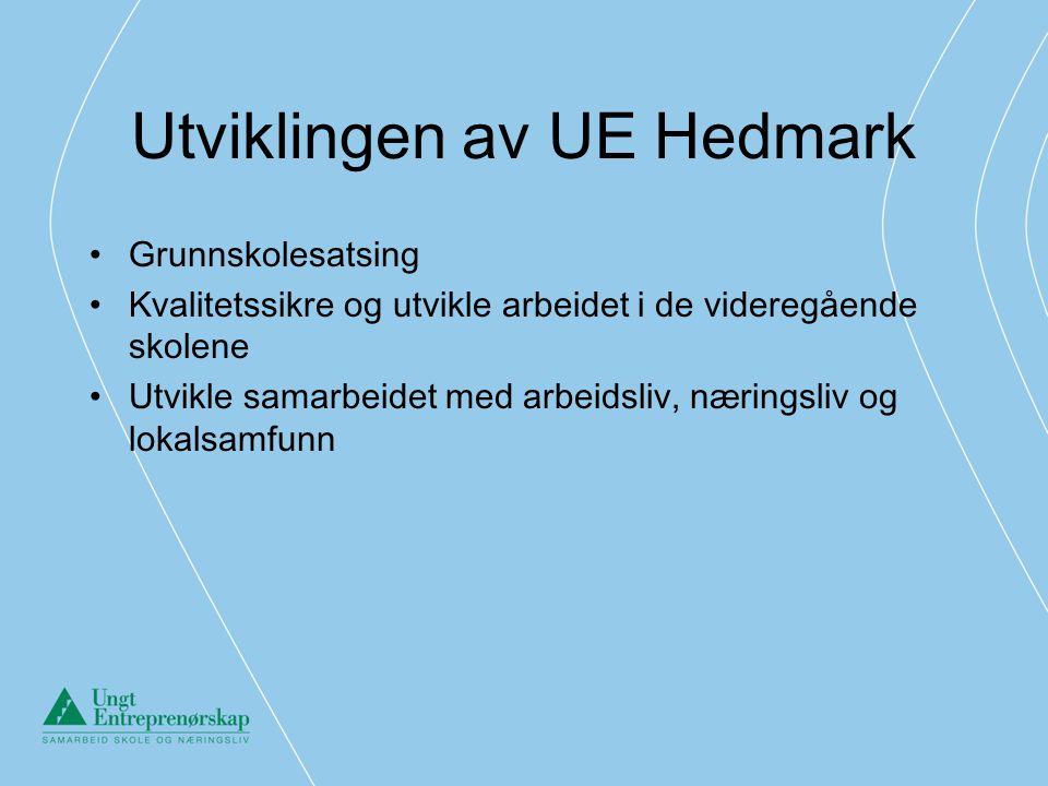 Utviklingen av UE Hedmark