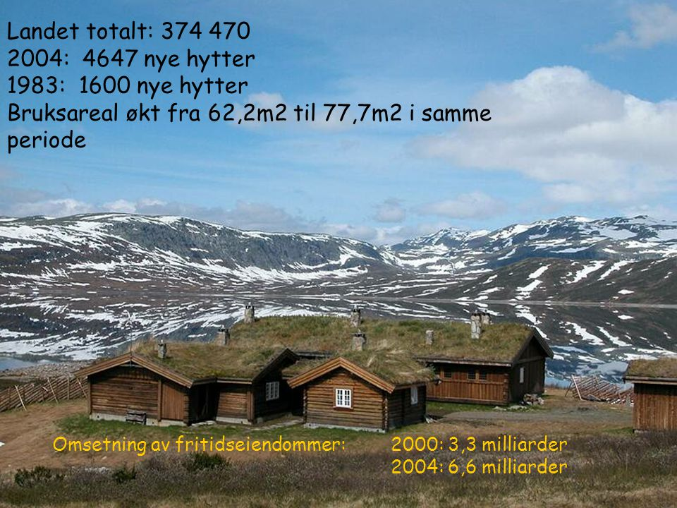 Bruksareal økt fra 62,2m2 til 77,7m2 i samme periode