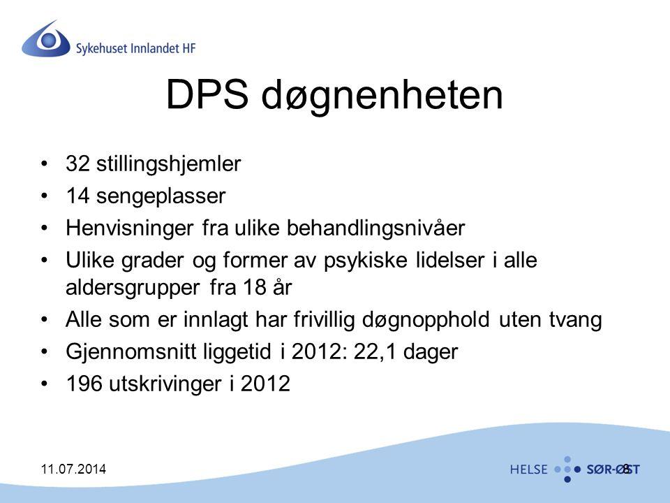 DPS døgnenheten 32 stillingshjemler 14 sengeplasser