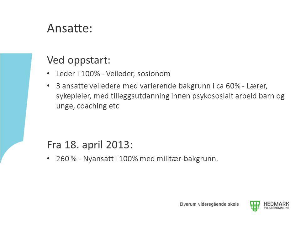 Ansatte: Ved oppstart: Fra 18. april 2013: