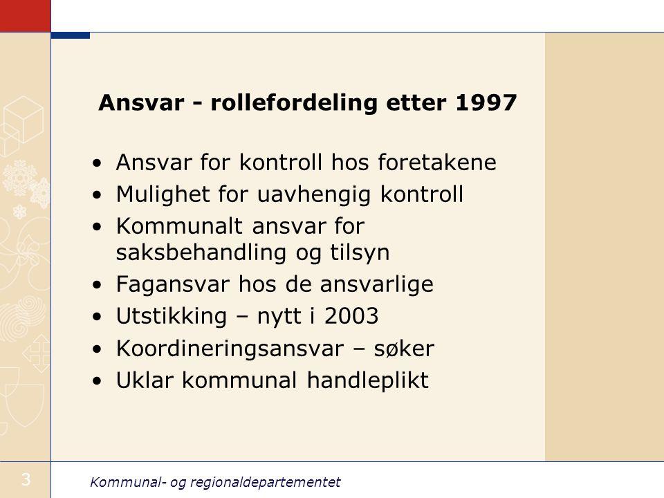 Ansvar - rollefordeling etter 1997