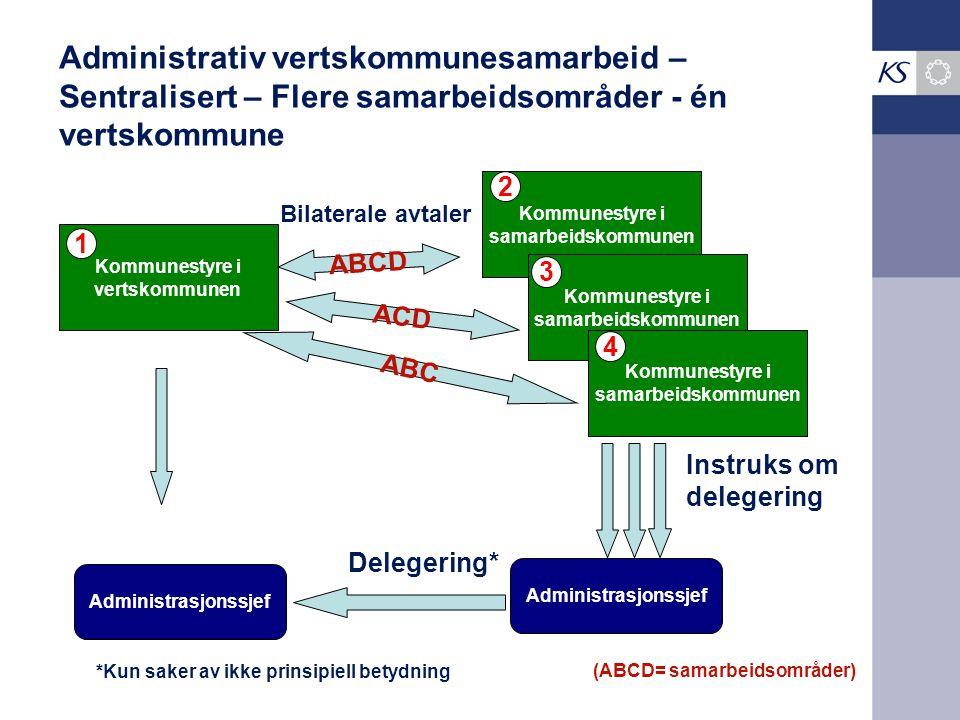 Administrativ vertskommunesamarbeid – Sentralisert – Flere samarbeidsområder - én vertskommune