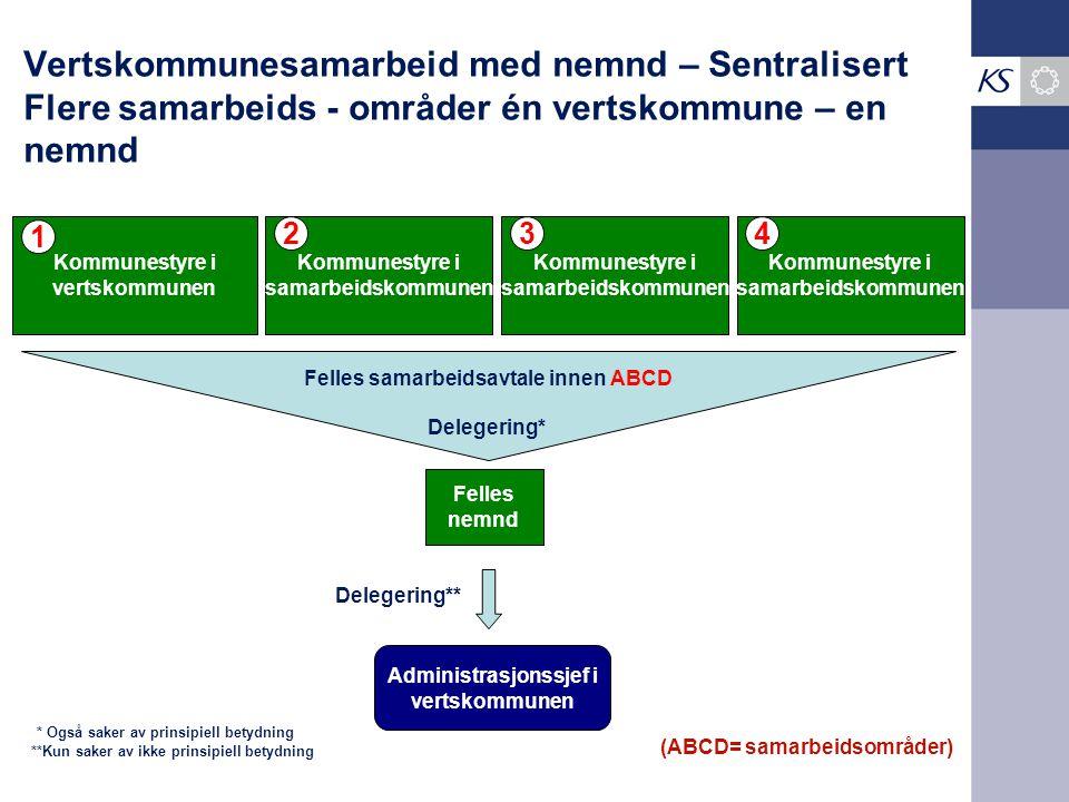 Felles samarbeidsavtale innen ABCD Administrasjonssjef i
