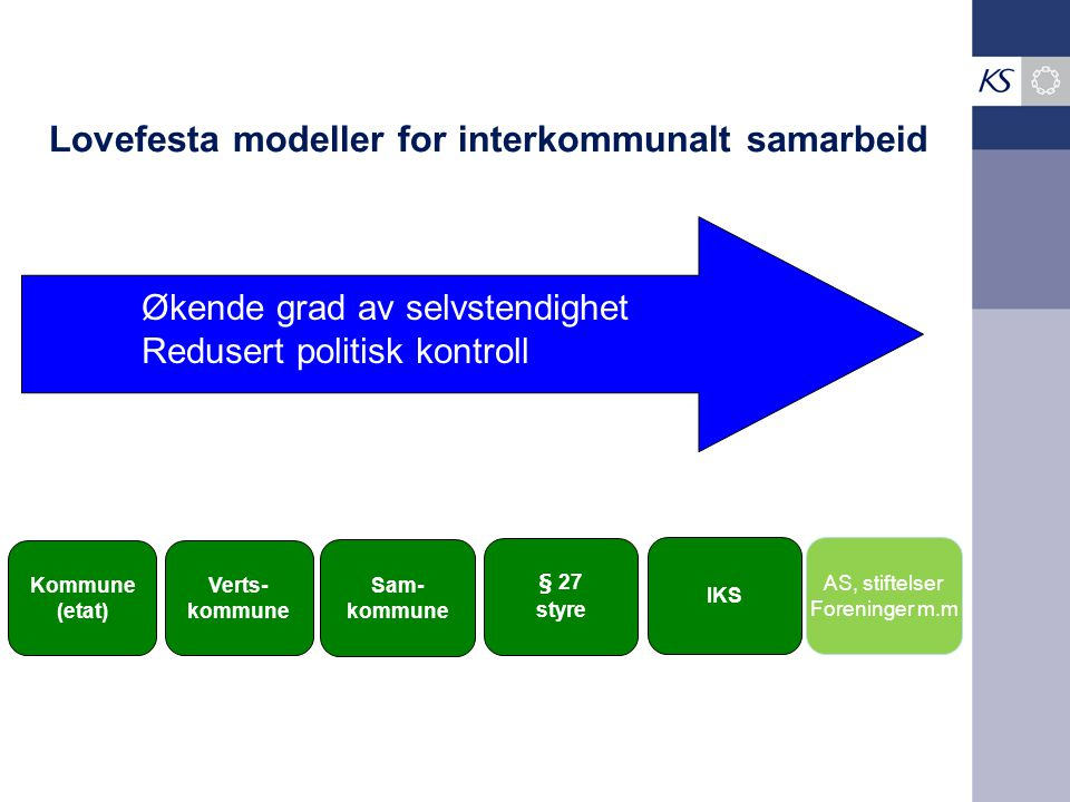 Lovefesta modeller for interkommunalt samarbeid
