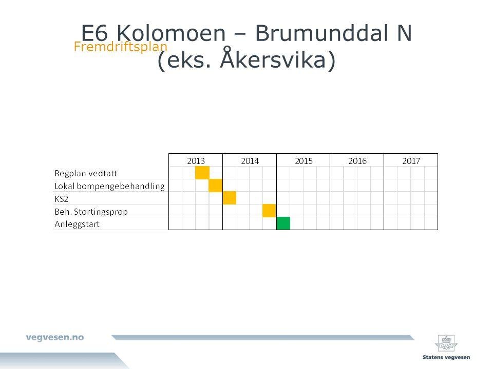 E6 Kolomoen – Brumunddal N (eks. Åkersvika)