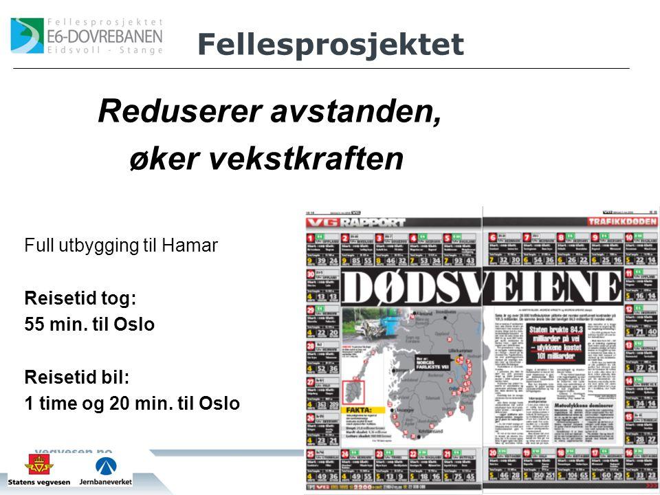 øker vekstkraften Reduserer avstanden, Full utbygging til Hamar