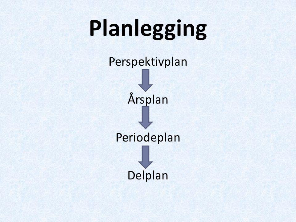 Perspektivplan Årsplan Periodeplan Delplan