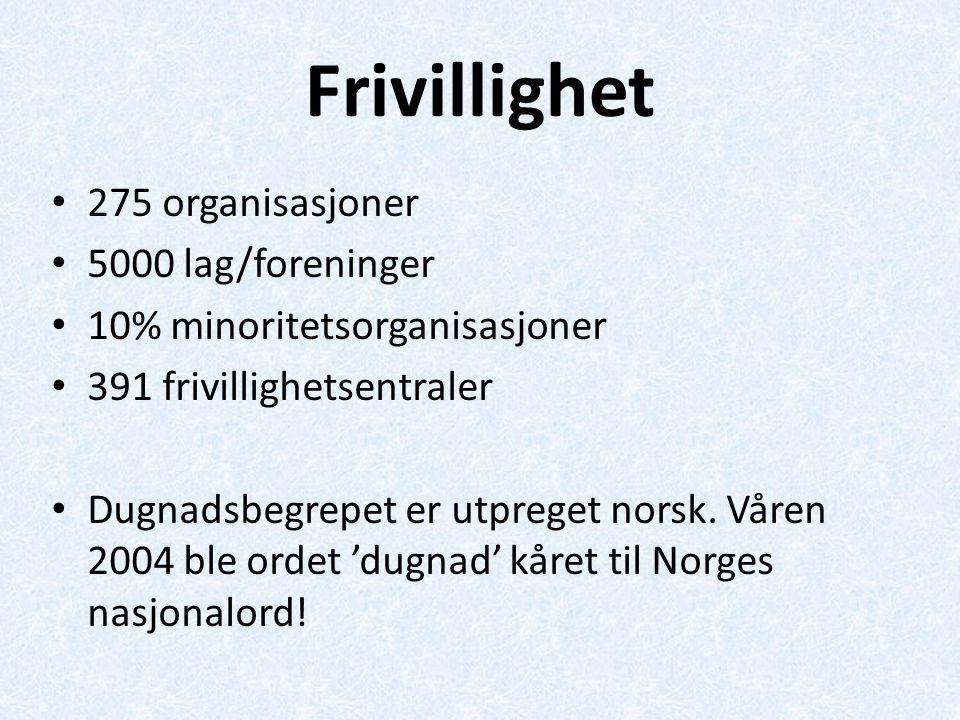 Frivillighet 275 organisasjoner 5000 lag/foreninger