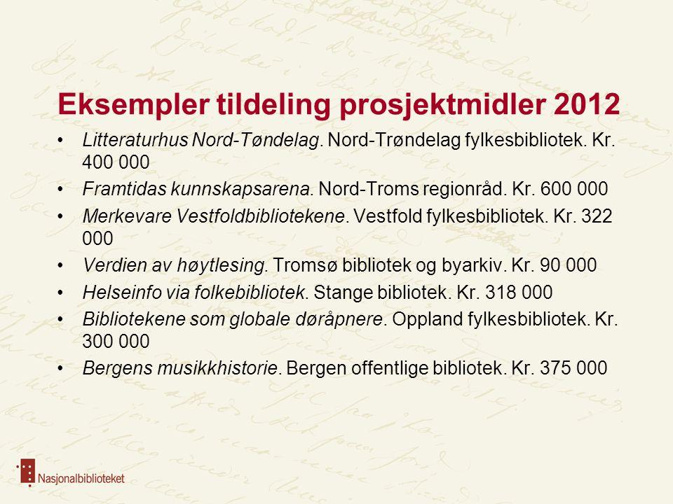 Eksempler tildeling prosjektmidler 2012