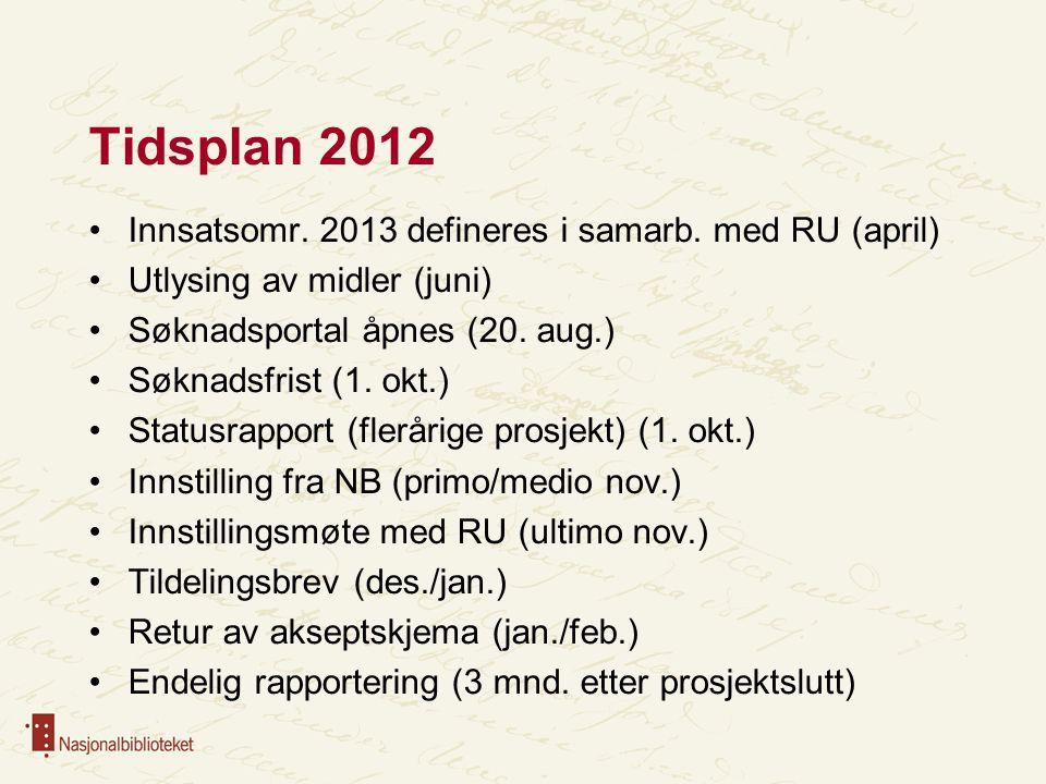 Tidsplan 2012 Innsatsomr. 2013 defineres i samarb. med RU (april)
