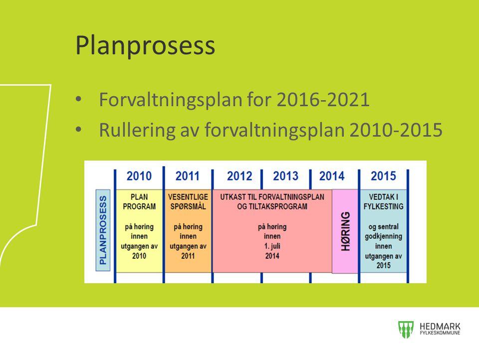 Planprosess Forvaltningsplan for 2016-2021