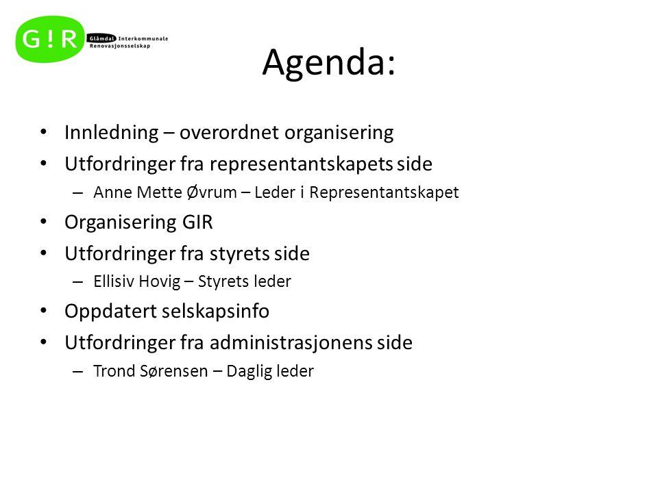 Agenda: Innledning – overordnet organisering