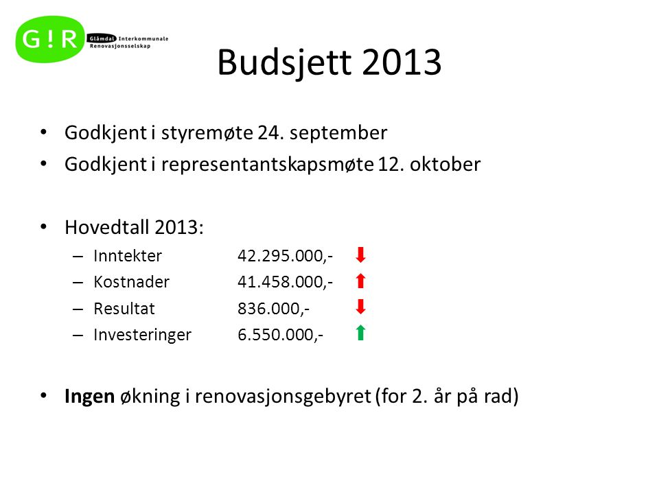 Budsjett 2013 Godkjent i styremøte 24. september