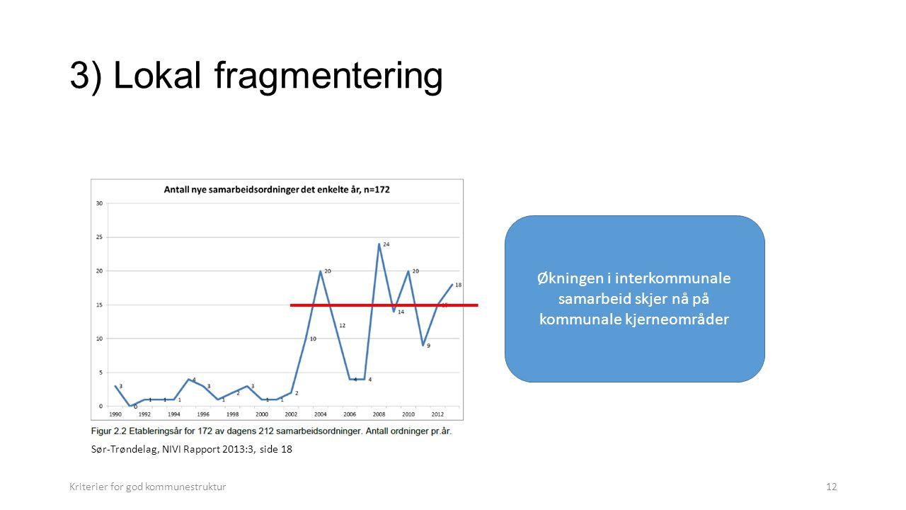 3) Lokal fragmentering Sør-Trøndelag, NIVI Rapport 2013:3, side 18. Økningen i interkommunale samarbeid skjer nå på kommunale kjerneområder.
