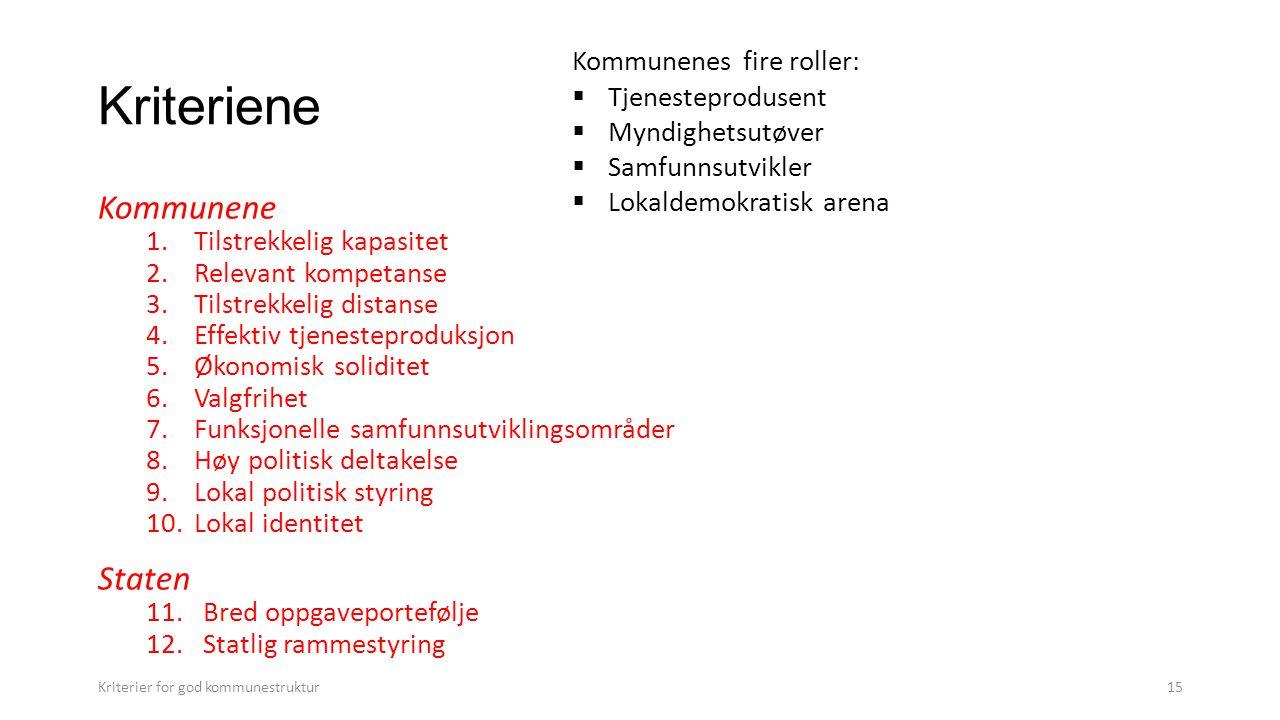 Kriteriene Kommunene Staten Kommunenes fire roller: Tjenesteprodusent