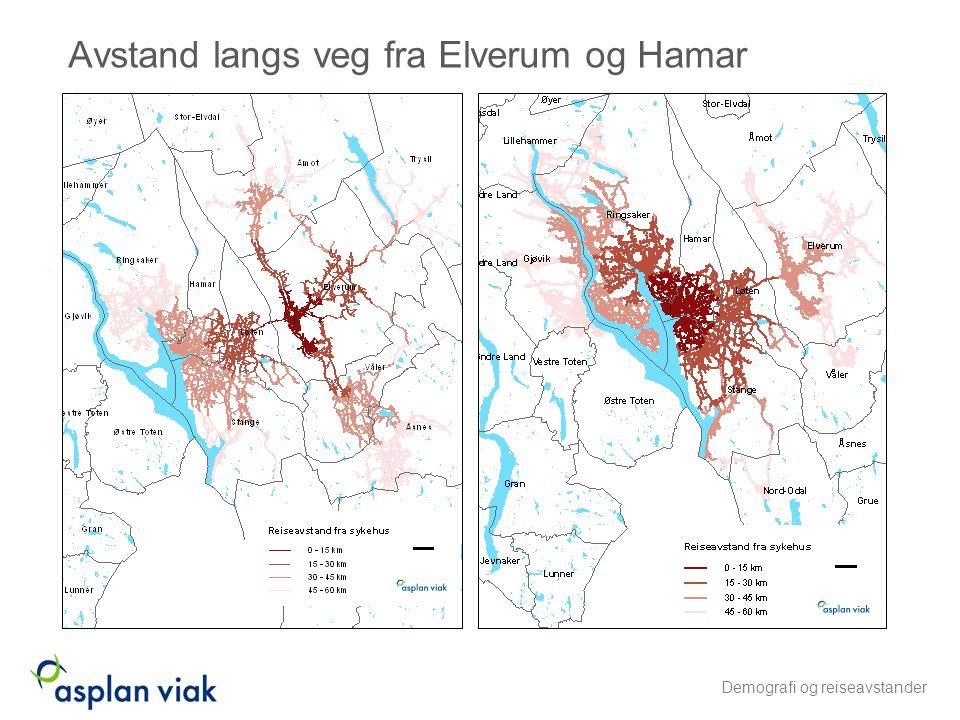 Avstand langs veg fra Elverum og Hamar