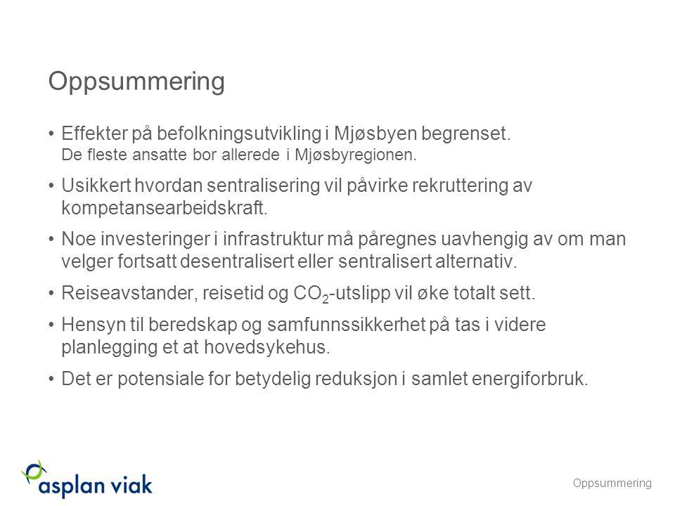 Oppsummering Effekter på befolkningsutvikling i Mjøsbyen begrenset.