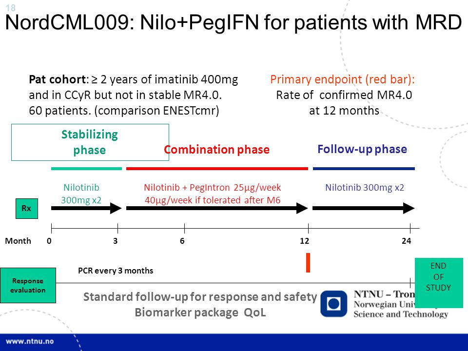 NordCML009: Nilo+PegIFN for patients with MRD