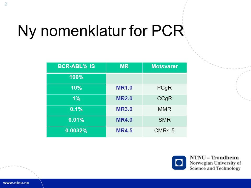 Ny nomenklatur for PCR BCR-ABL% IS MR Motsvarer 100% 10% MR1.0 PCgR 1%