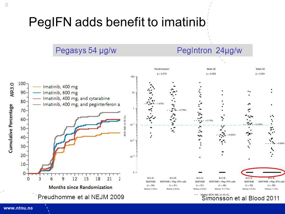 Imatinib +/- PegIntron