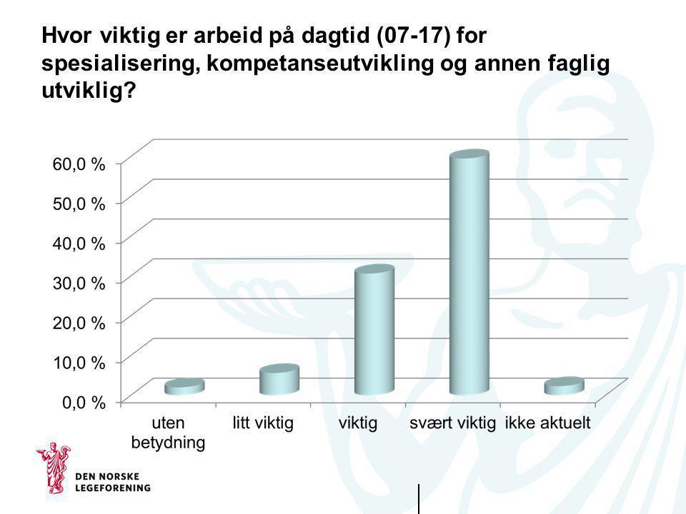 Hvor viktig er arbeid på dagtid (07-17) for spesialisering, kompetanseutvikling og annen faglig utviklig