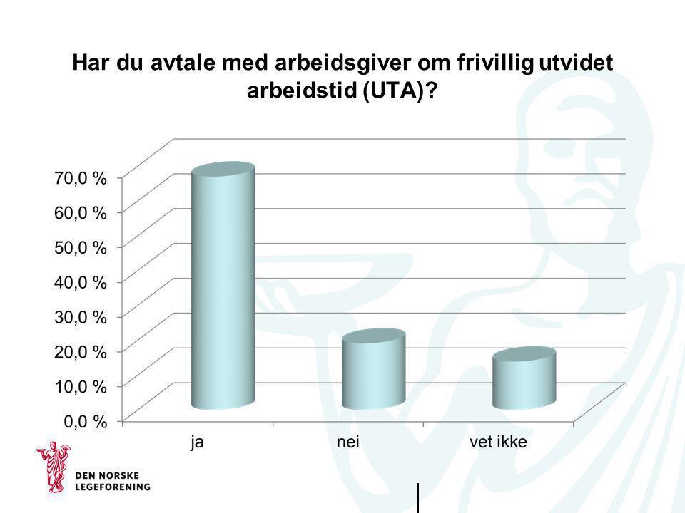 Har du avtale med arbeidsgiver om frivillig utvidet arbeidstid (UTA)