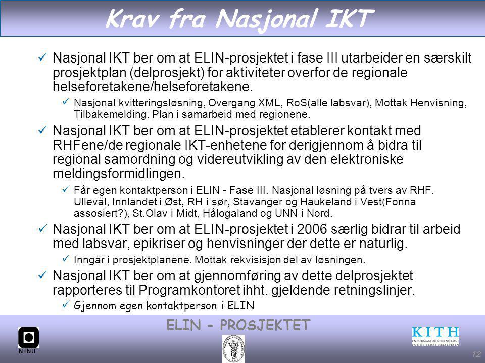 Krav fra Nasjonal IKT