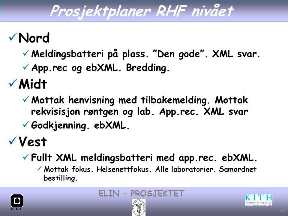 Prosjektplaner RHF nivået