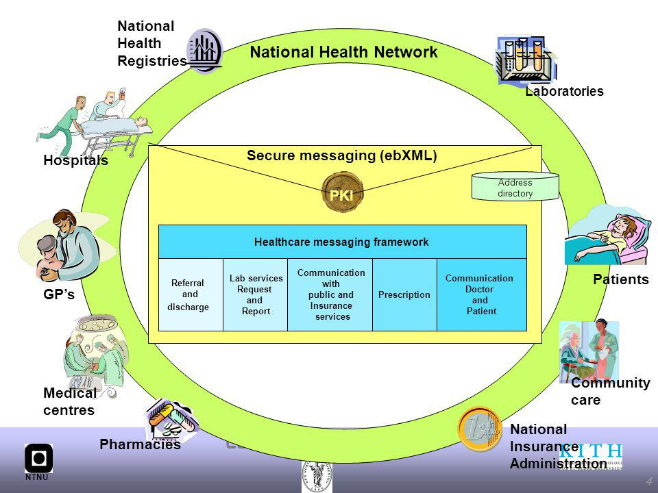 National Health Network