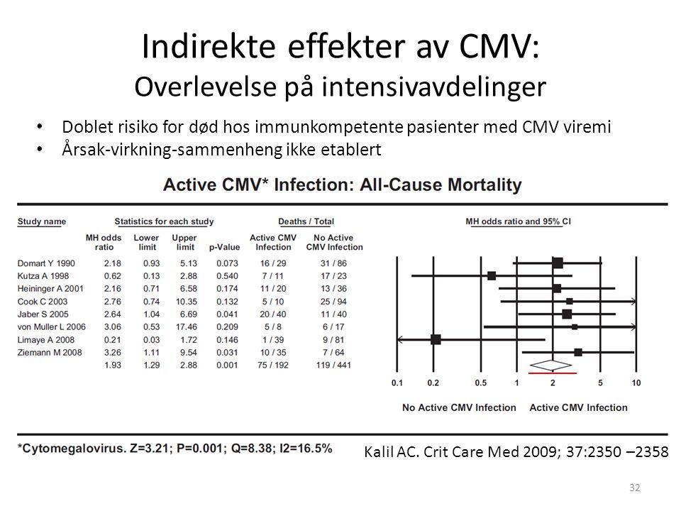 Indirekte effekter av CMV: Overlevelse på intensivavdelinger