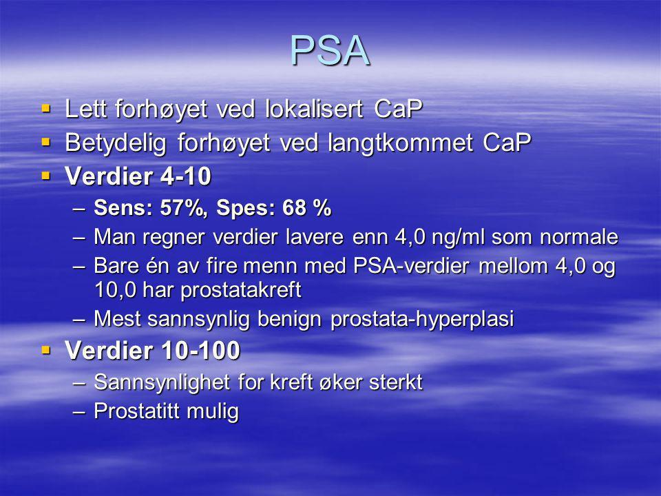 PSA Lett forhøyet ved lokalisert CaP