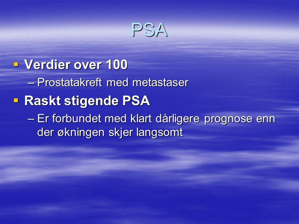 PSA Verdier over 100 Raskt stigende PSA Prostatakreft med metastaser