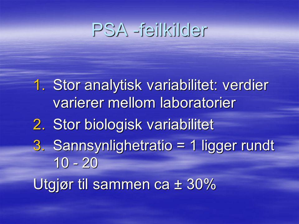 PSA -feilkilder Stor analytisk variabilitet: verdier varierer mellom laboratorier. Stor biologisk variabilitet.