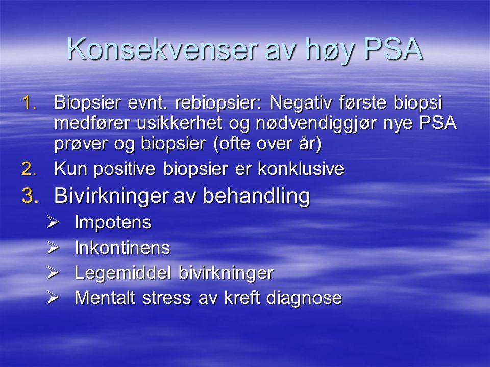 Konsekvenser av høy PSA