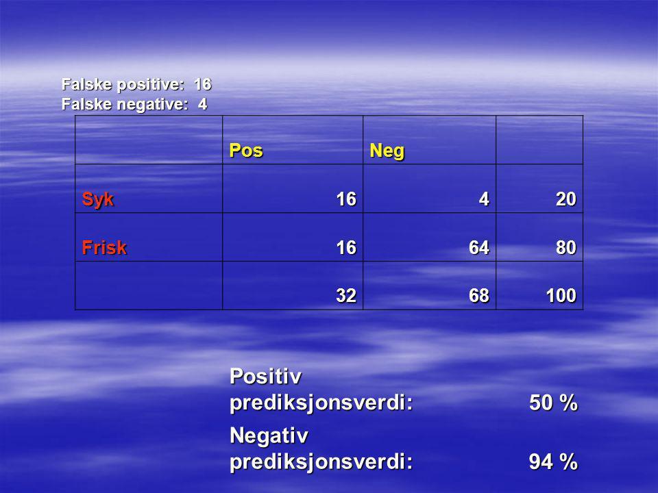 Positiv prediksjonsverdi: 50 % Negativ prediksjonsverdi: 94 %