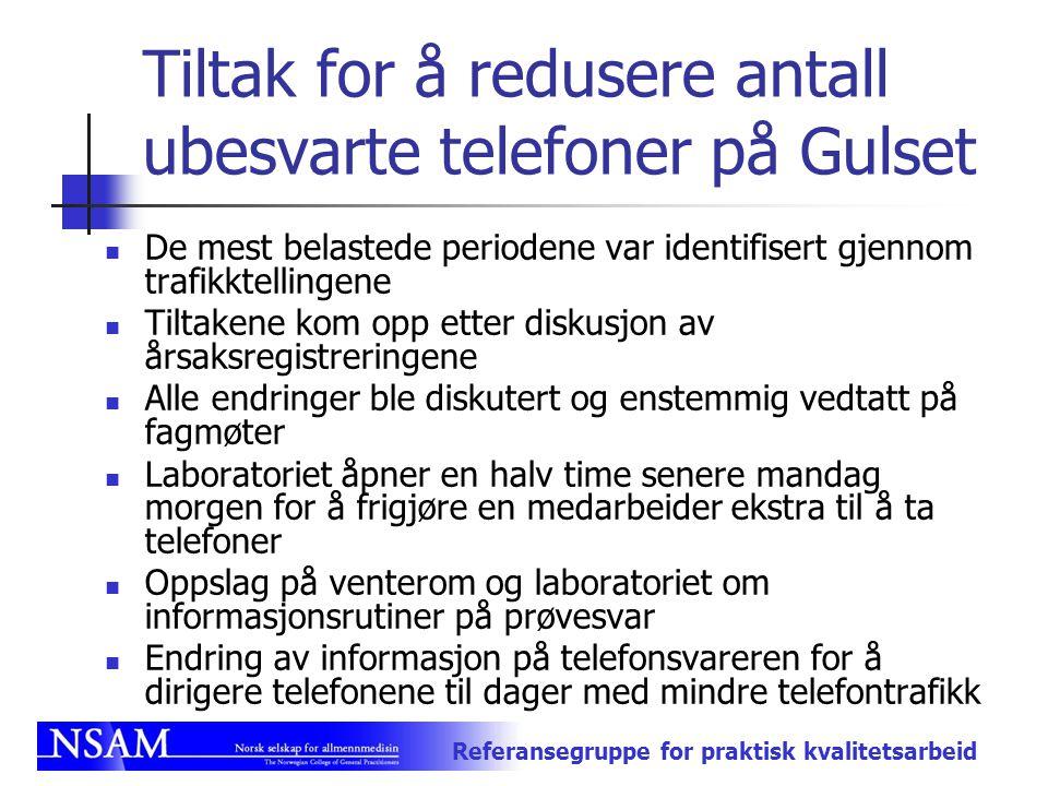 Tiltak for å redusere antall ubesvarte telefoner på Gulset