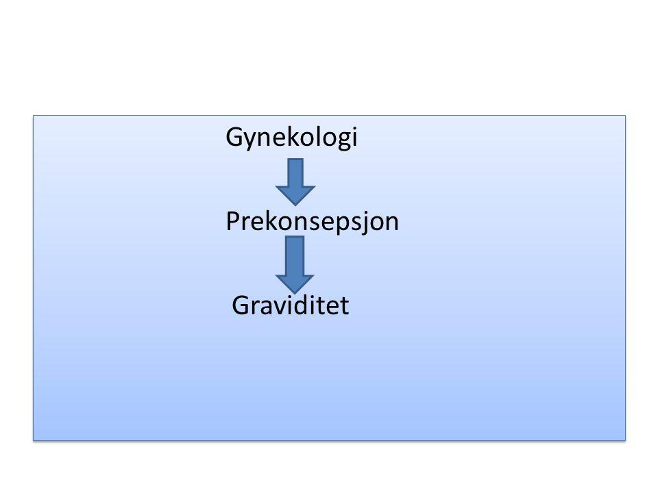 Gynekologi Prekonsepsjon Graviditet
