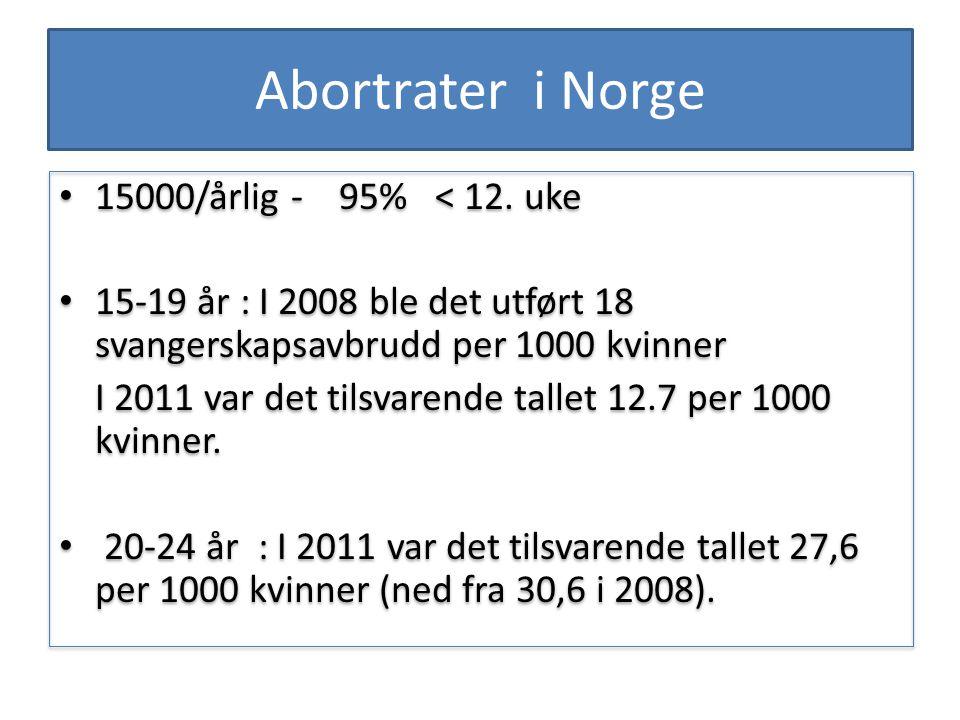 Abortrater i Norge 15000/årlig - 95% < 12. uke