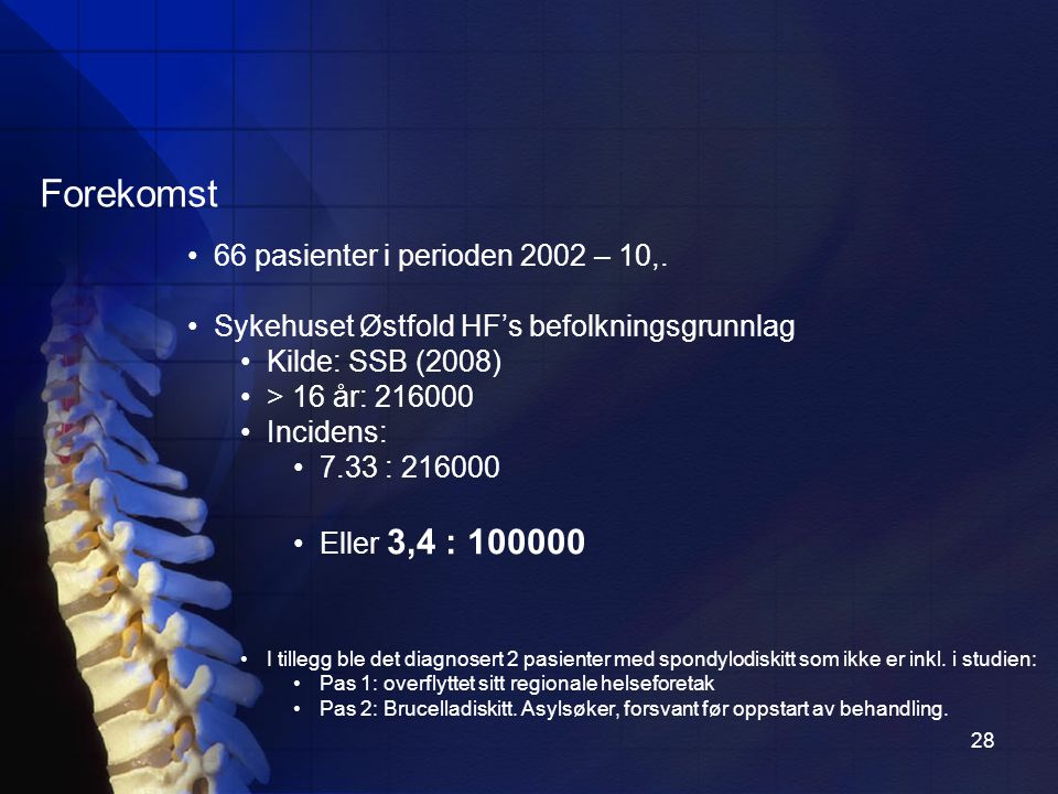 Forekomst 66 pasienter i perioden 2002 – 10,.